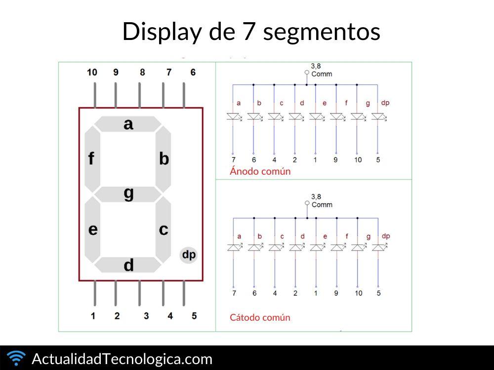 Display de 7 segmentos anodo comun