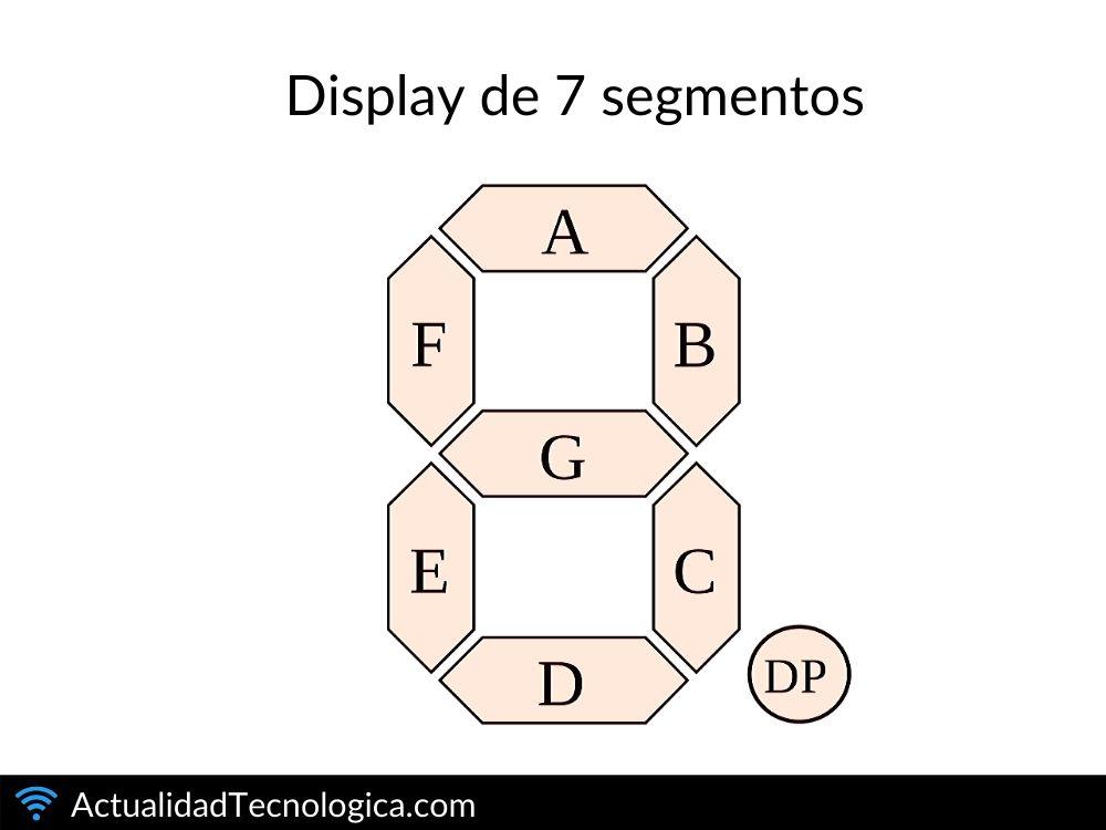 Display de 7 segmentos