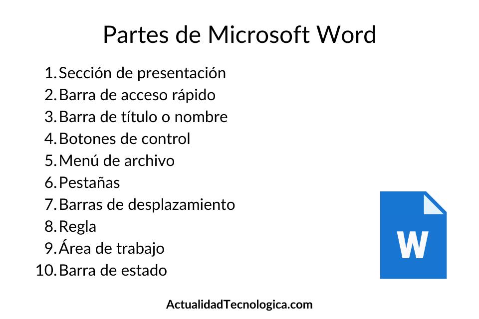 Partes de word