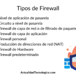 Tipos de Firewall